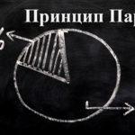 Главные приципы правила Парето (80/20)